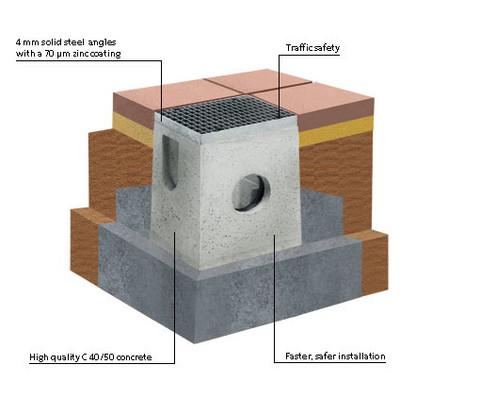 Bircosir-point-drainage