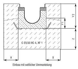 Entwässerungsrinne Typ M