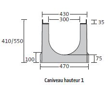 BIRCOsir – kleine Nennweiten Nominal width 300 AS Channels Channel elements with 0.5% internal inbuilt fall