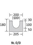 BIRCOsir – kleine Nennweiten Nominal width 100 Channels Channel elements with 1 % internal inbuilt fall
