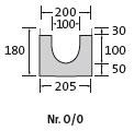 BIRCOsir Small dimensions Nominal width 100 Channels Channel elements   1% internal inbuilt fall