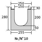 BIRCOprotect Nominal width 150 Channels Channel elements | 0,5 % internal inbuilt fall