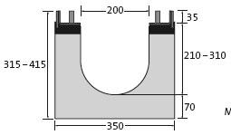 BIRCOdicht Nominal width 200 Channels Channel elements | 0.5% internal inbuilt fall