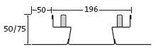 BIRCOprofil 196 (Outer width) Channels Channel elements