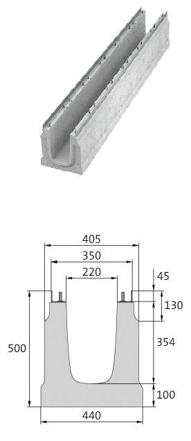BIRCOmax-i Nominal width 220 Channels Channel elements I without internal inbuilt fall