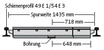 BIRCOsir Rail Track Drainage Nominal width 100 Channels Rail profile 49 E 1/54 E 3 (prev. S49/S54) I gauge 1435