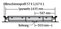 BIRCOsir Rail Track Drainage Nominal width 100 Channels Rail profile 57 R 1/67 R 1 (prev. Ph37/Ph37a) I Gauge 1435