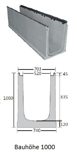 BIRCOmax-i Nominal width 520 Channels Channel elements I without internal inbuilt fall