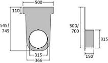BIRCOmax-i Nominal width 320 Accessories End caps