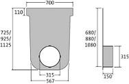 BIRCOmax-i Nominal width 520 Accessories End caps